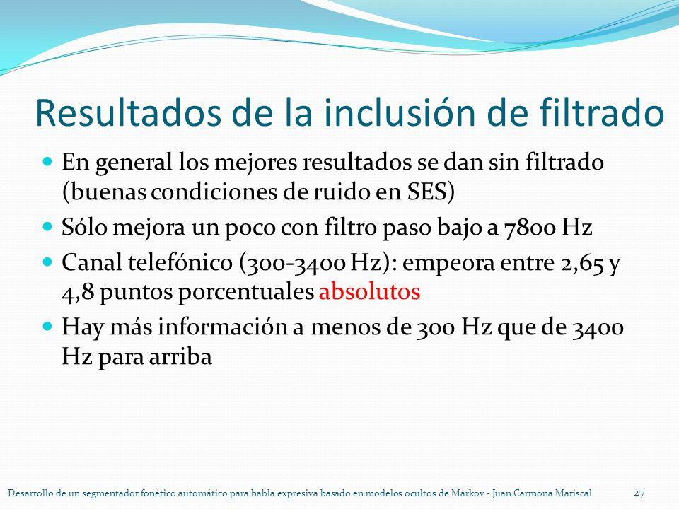 Resultados de la inclusión de filtrado