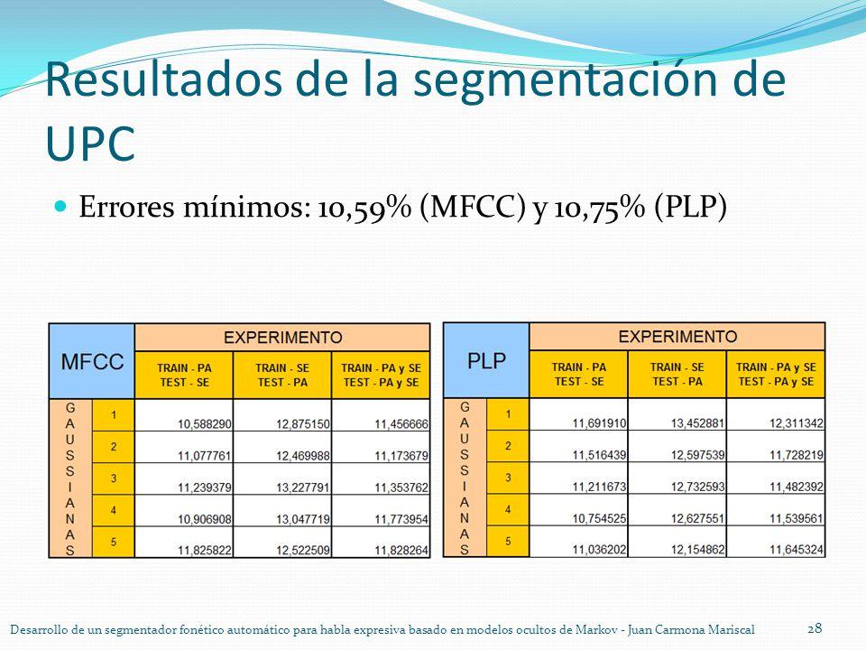 Resultados de la segmentación de UPC