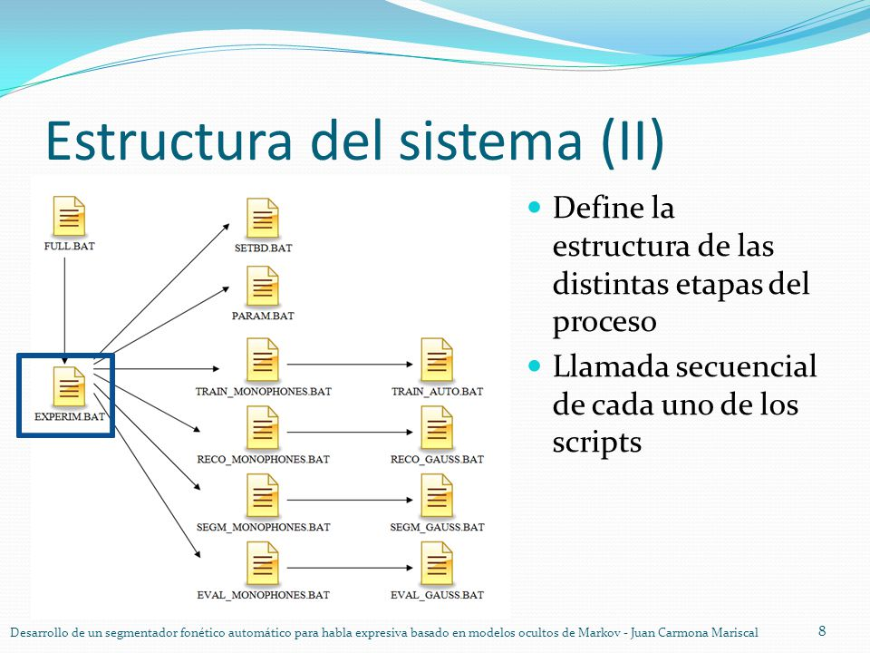 Estructura del sistema (II)
