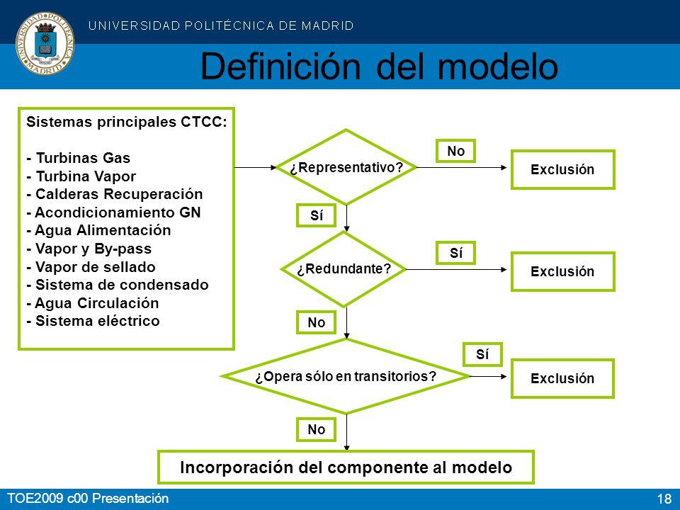 ¿Opera sólo en transitorios Incorporación del componente al modelo