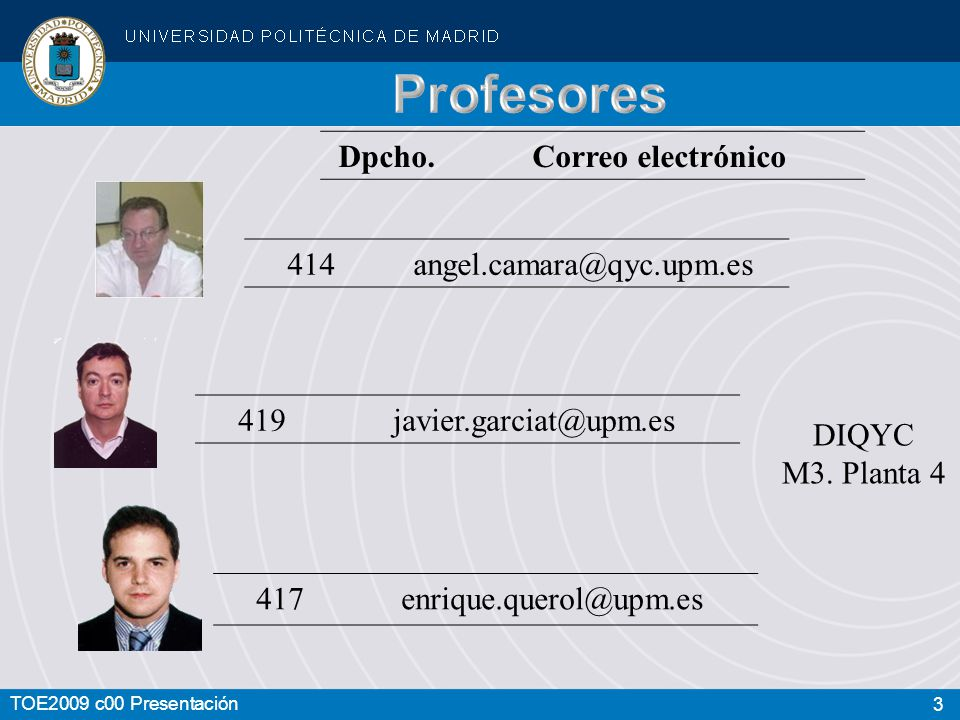 Profesores Dpcho. Correo electrónico 414 angel.camara@qyc.upm.es 419