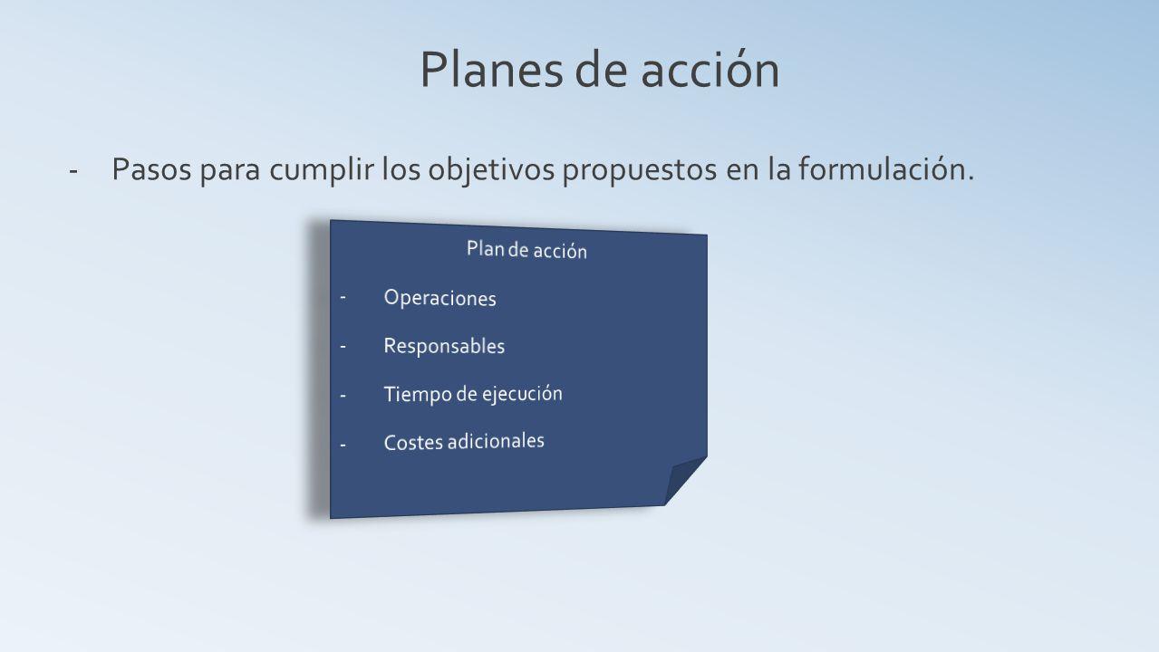 Planes de acción Pasos para cumplir los objetivos propuestos en la formulación. Plan de acción. Operaciones.