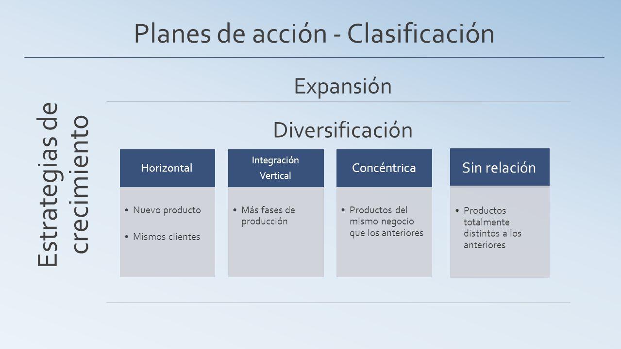 Planes de acción - Clasificación Estrategias de crecimiento