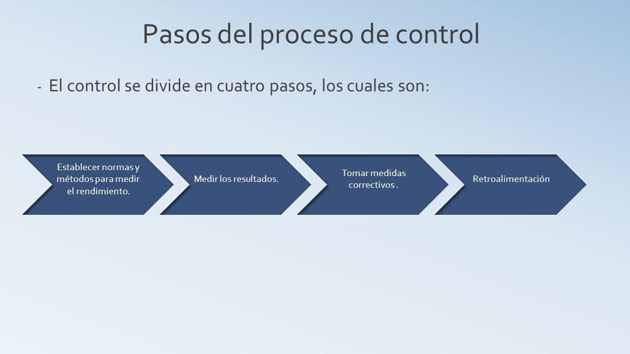 Pasos del proceso de control