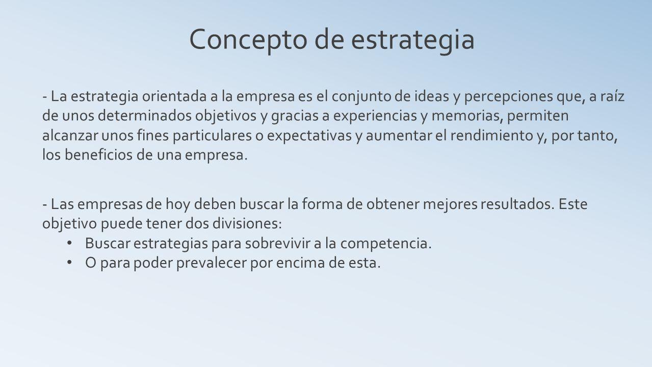 Concepto de estrategia