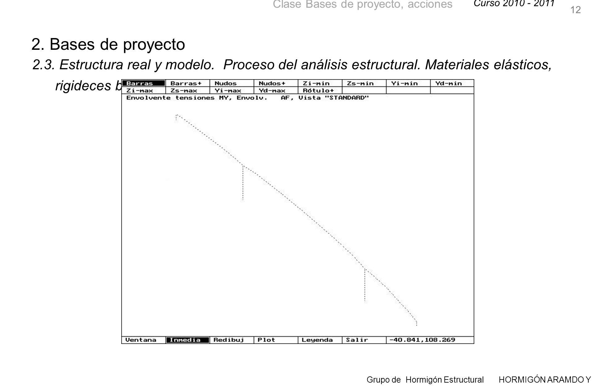 12 2. Bases de proyecto. 2.3. Estructura real y modelo.