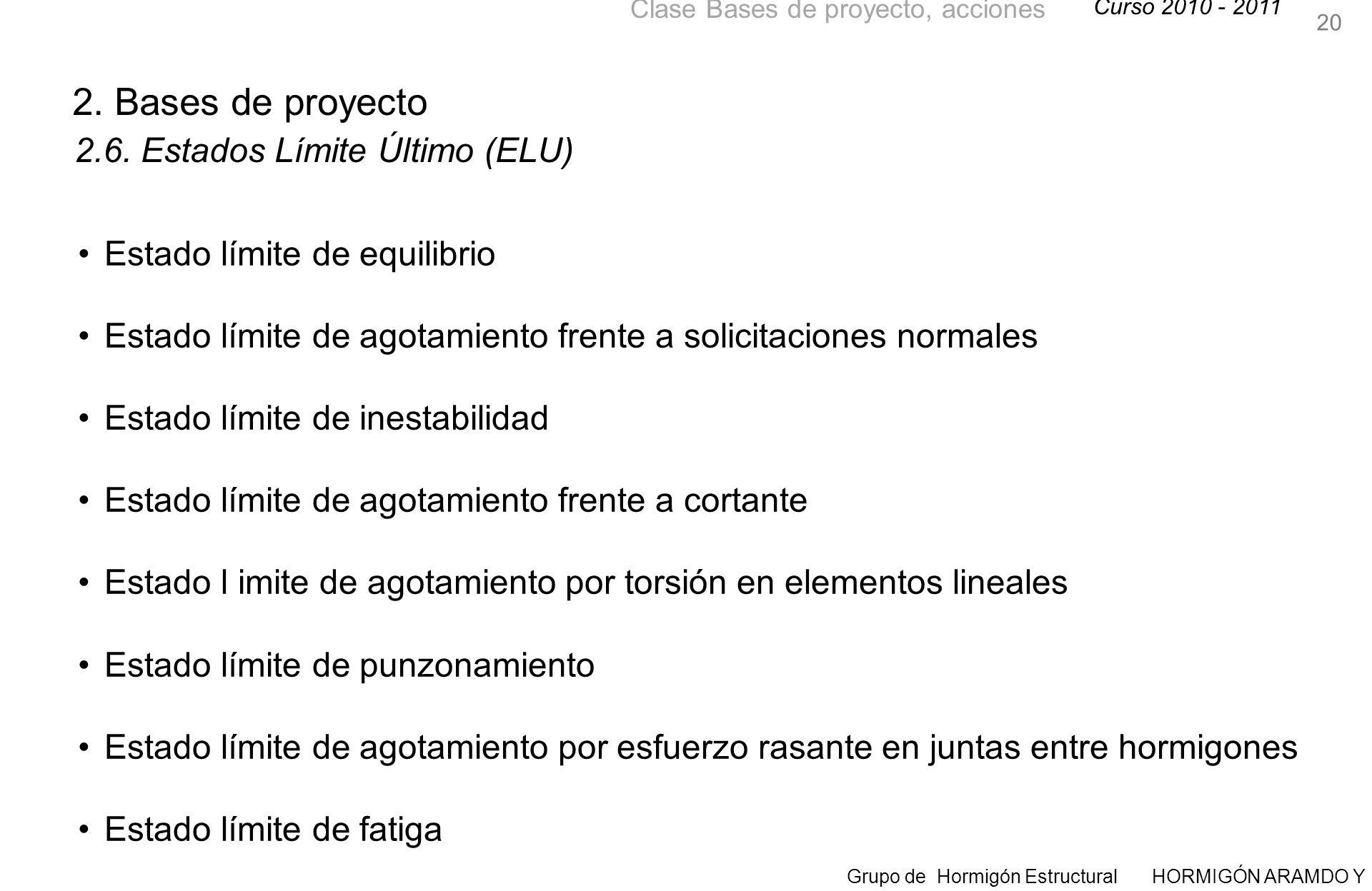 2. Bases de proyecto 2.6. Estados Límite Último (ELU)