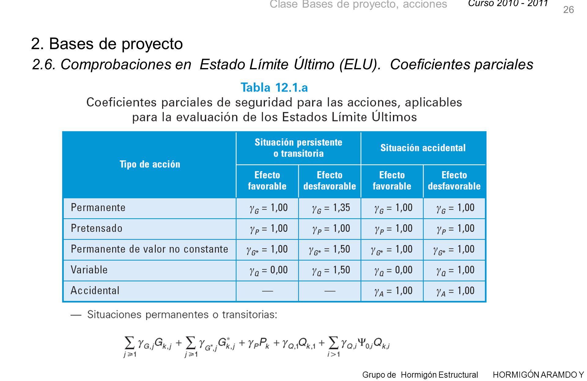 26 2. Bases de proyecto. 2.6. Comprobaciones en Estado Límite Último (ELU).