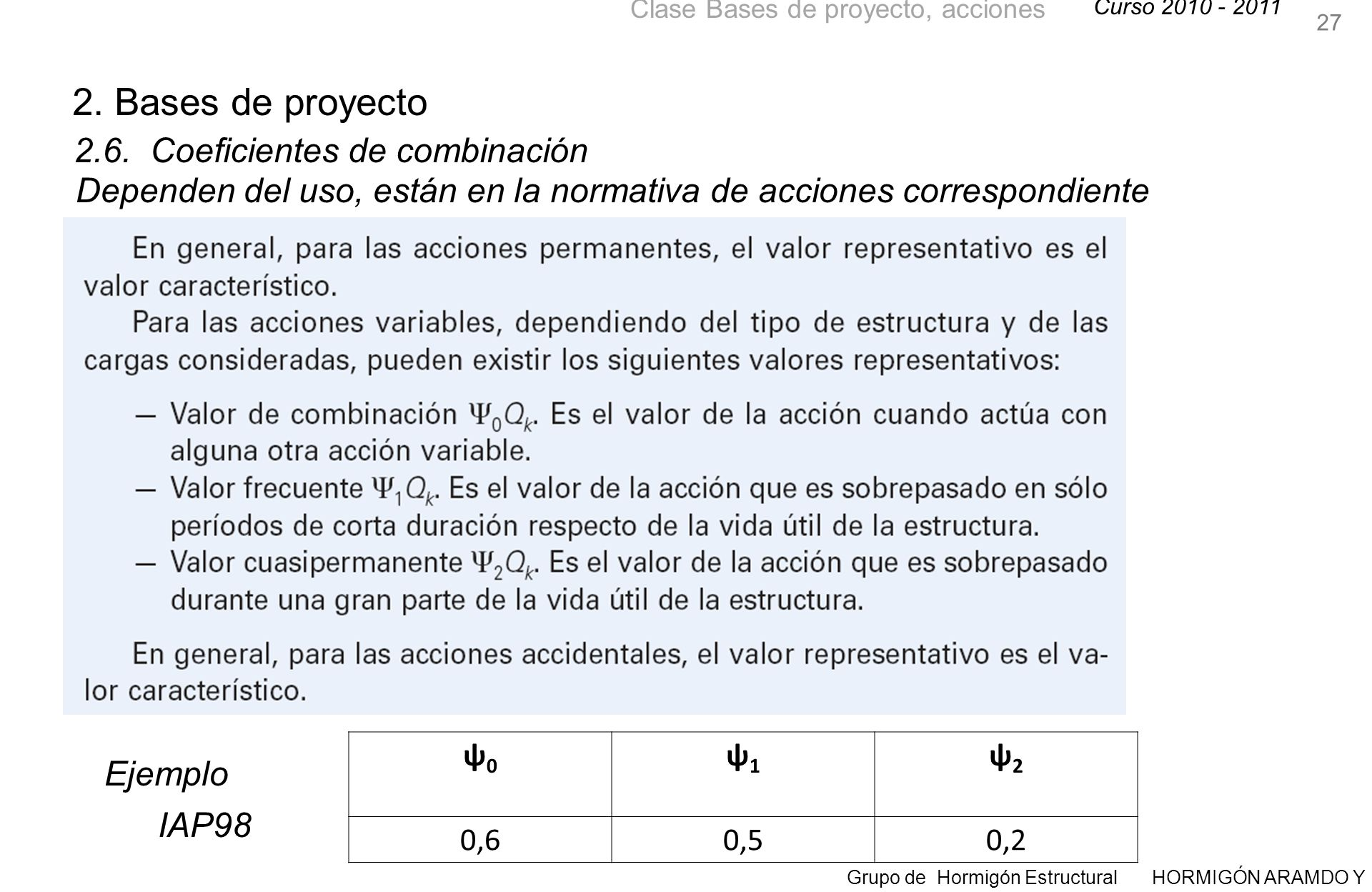 2. Bases de proyecto 2.6. Coeficientes de combinación