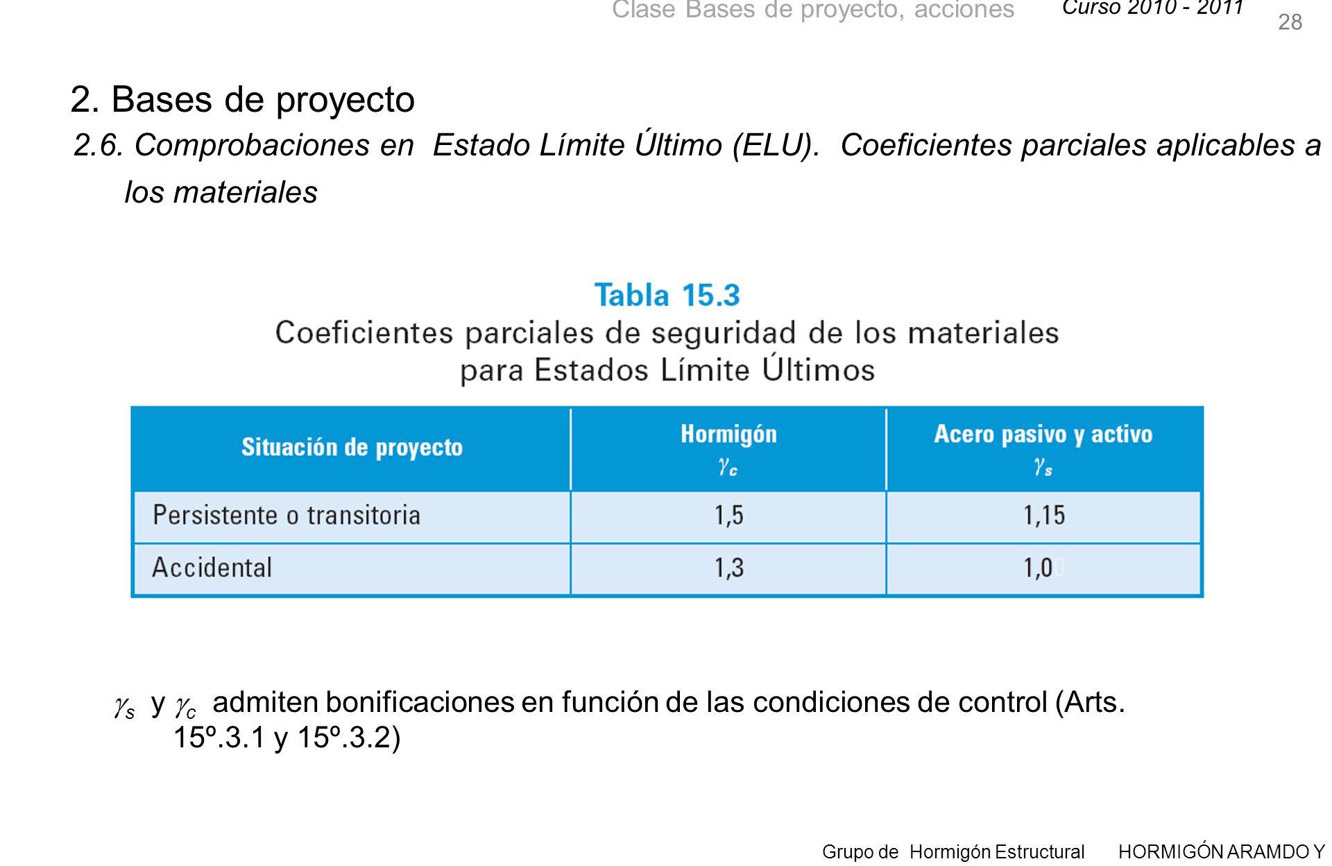 28 2. Bases de proyecto. 2.6. Comprobaciones en Estado Límite Último (ELU). Coeficientes parciales aplicables a los materiales.