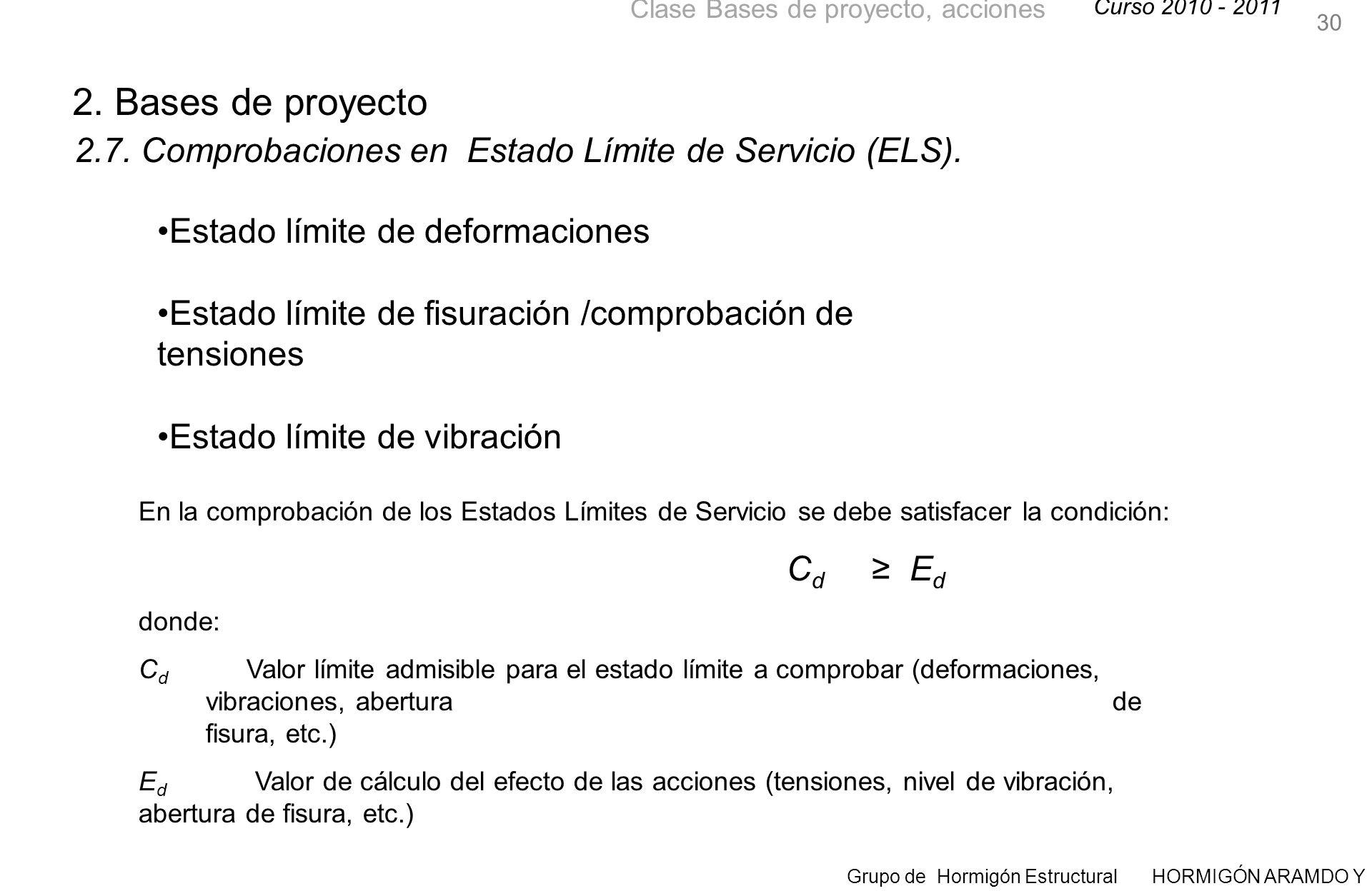 30 2. Bases de proyecto. 2.7. Comprobaciones en Estado Límite de Servicio (ELS).