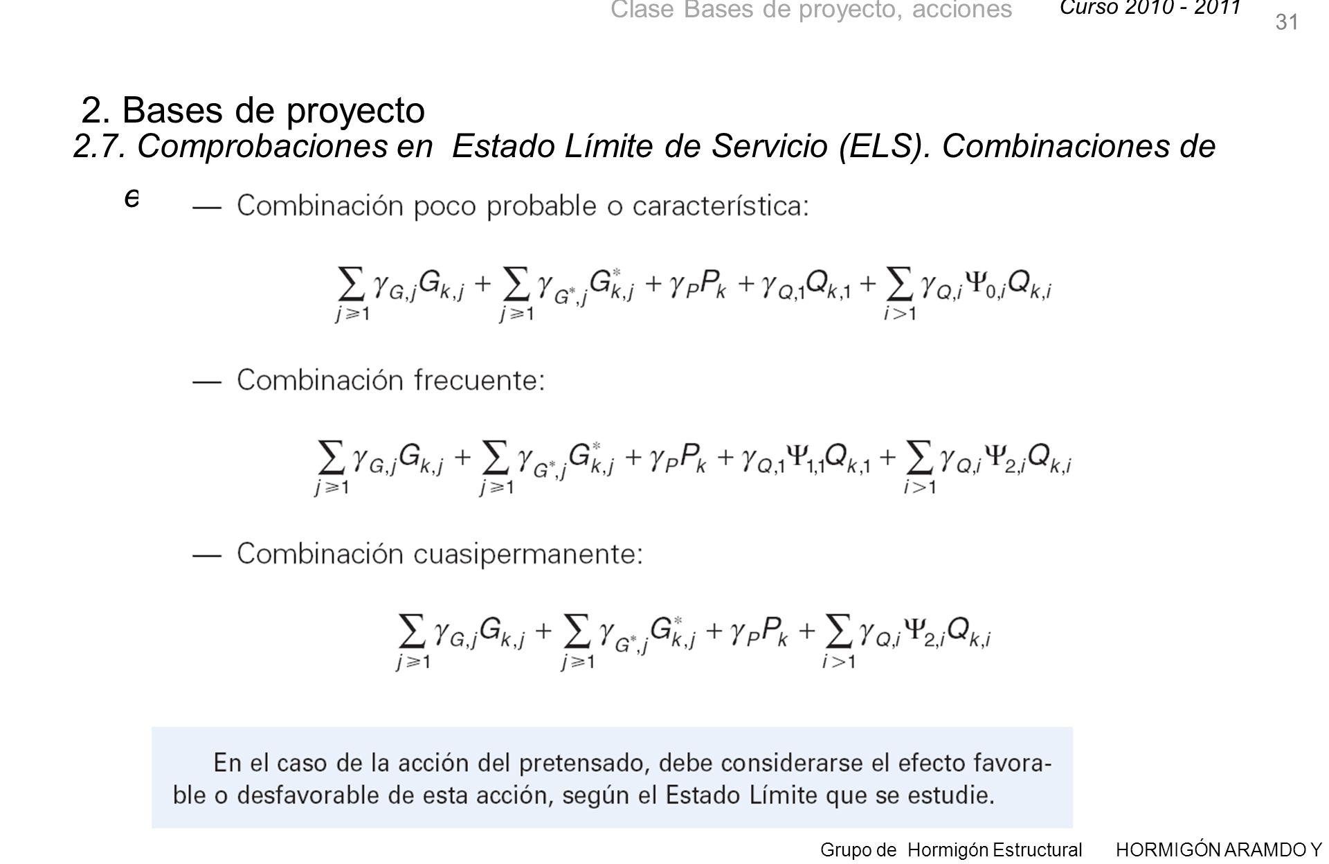31 2. Bases de proyecto. 2.7. Comprobaciones en Estado Límite de Servicio (ELS).
