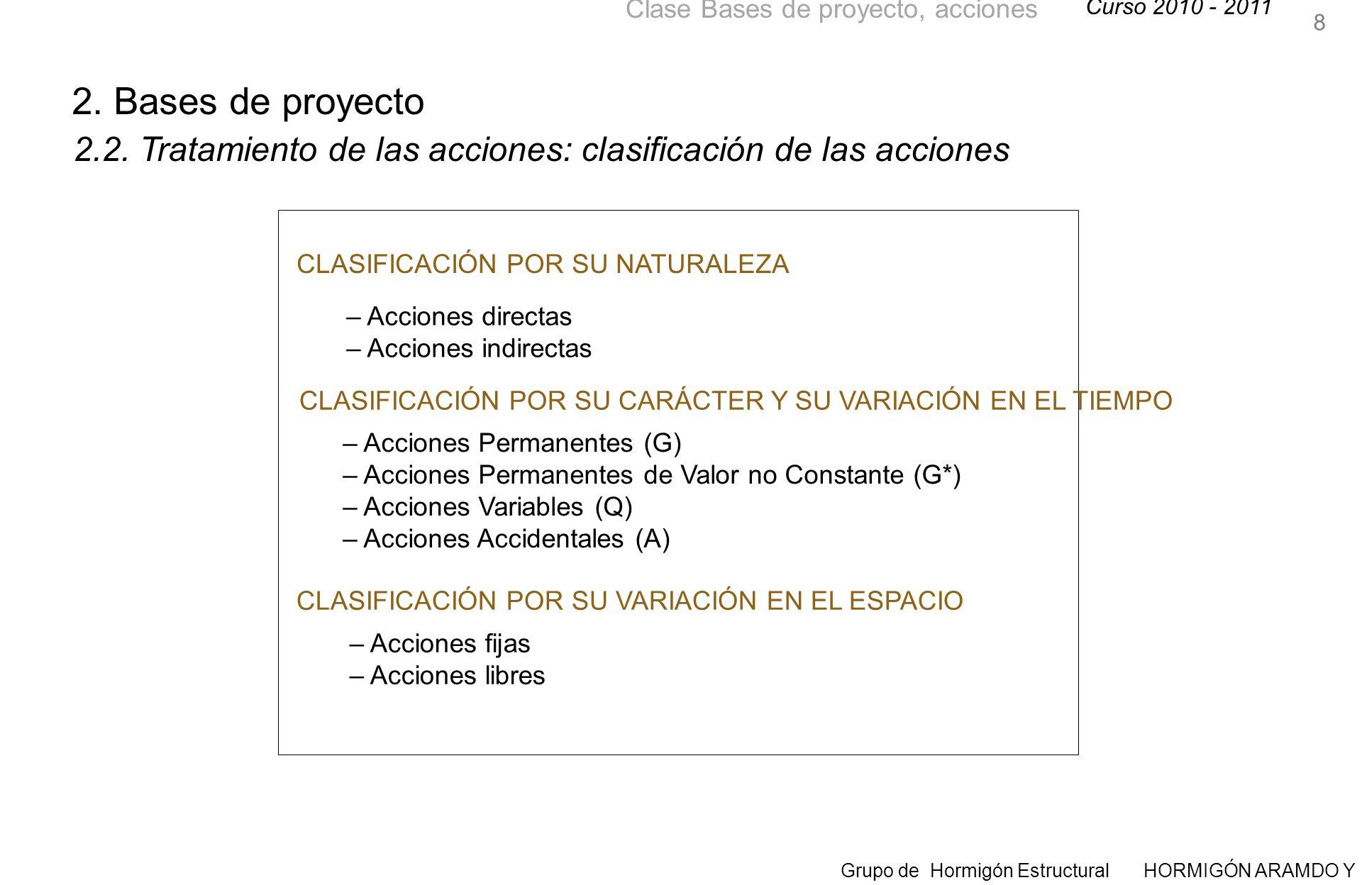 8 2. Bases de proyecto. 2.2. Tratamiento de las acciones: clasificación de las acciones. CLASIFICACIÓN POR SU NATURALEZA.