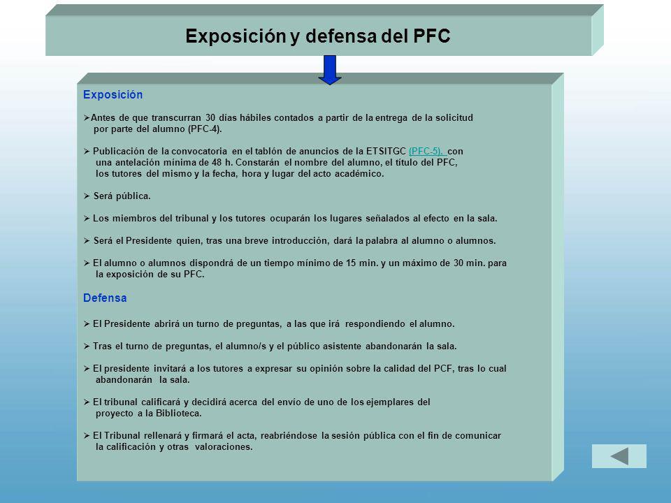 Exposición y defensa del PFC
