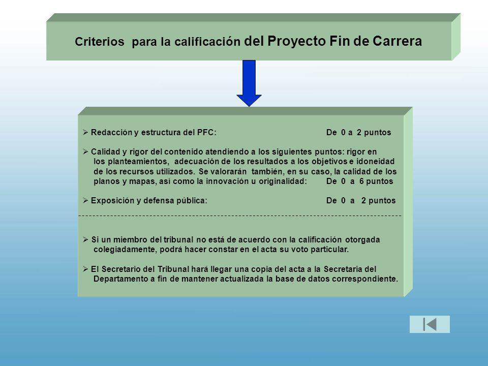 Criterios para la calificación del Proyecto Fin de Carrera