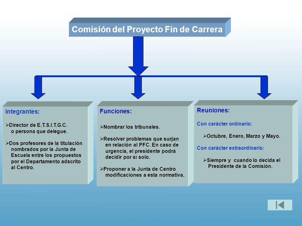 Comisión del Proyecto Fin de Carrera