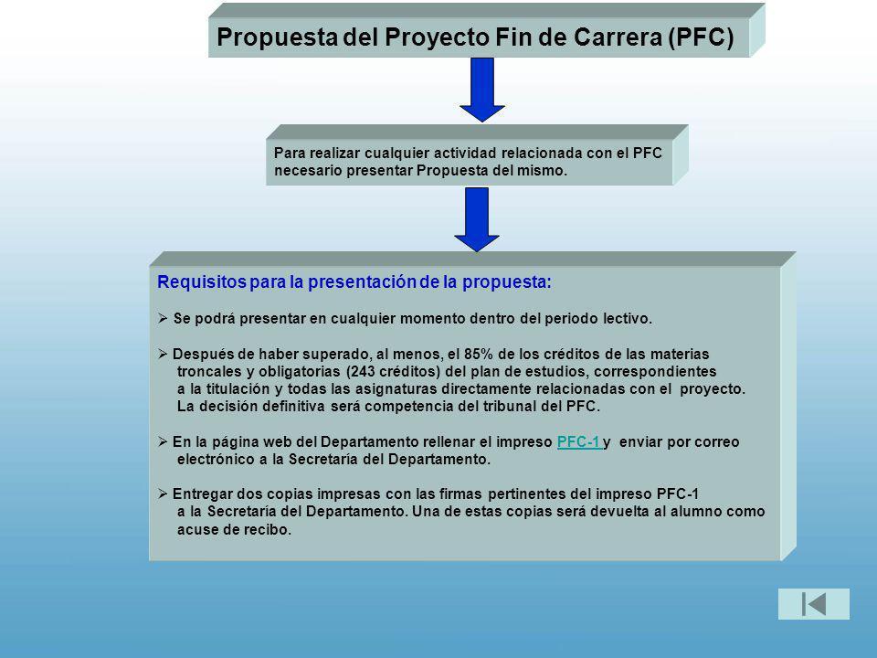 Propuesta del Proyecto Fin de Carrera (PFC)