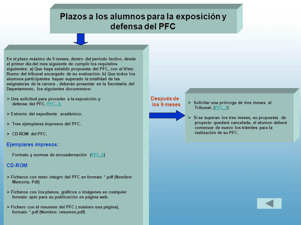 Plazos a los alumnos para la exposición y defensa del PFC