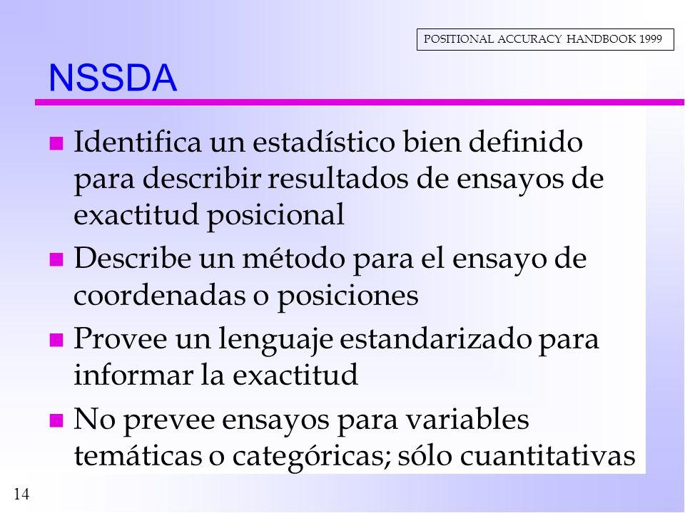 NSSDA POSITIONAL ACCURACY HANDBOOK 1999. Identifica un estadístico bien definido para describir resultados de ensayos de exactitud posicional.