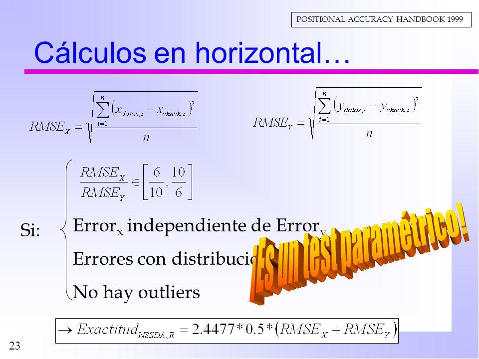 Cálculos en horizontal…