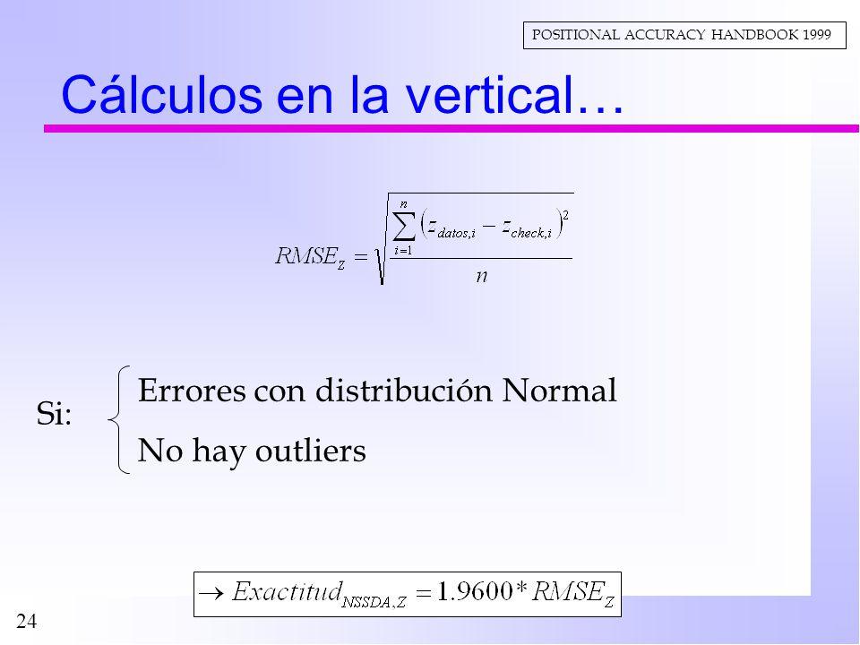 Cálculos en la vertical…