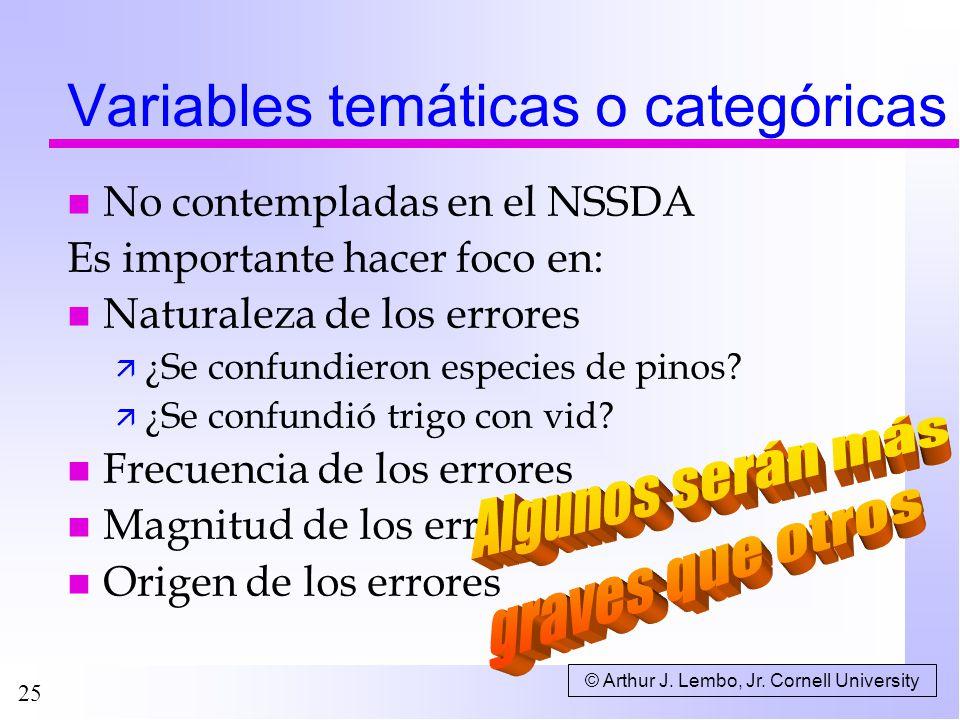 Variables temáticas o categóricas
