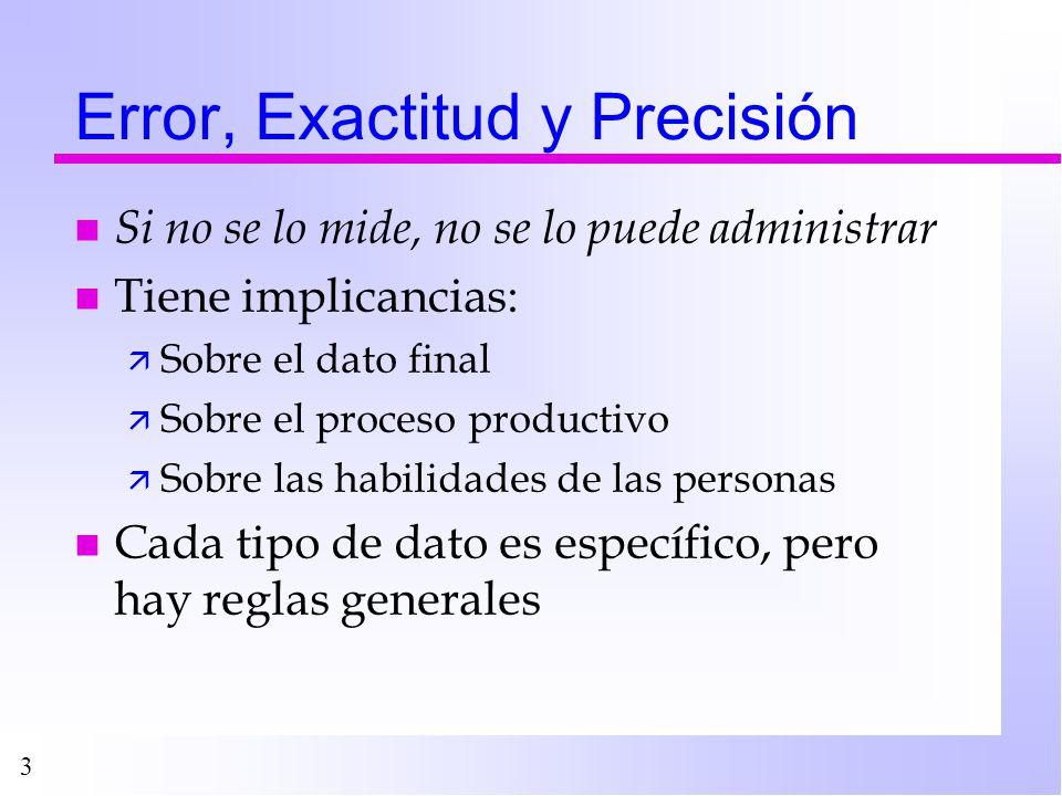 Error, Exactitud y Precisión