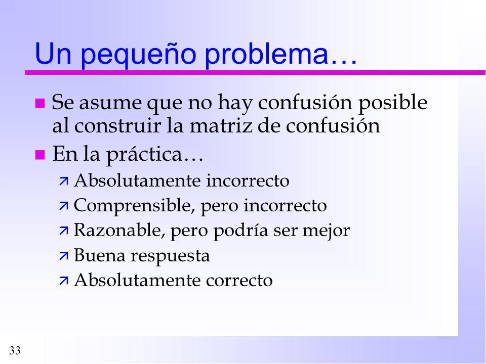 Un pequeño problema… Se asume que no hay confusión posible al construir la matriz de confusión. En la práctica…