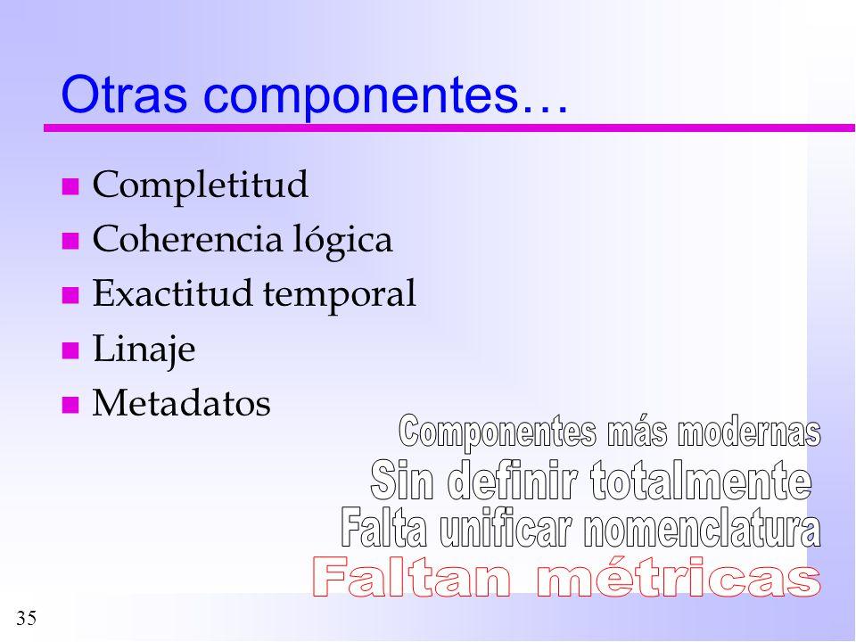 Otras componentes… Completitud Coherencia lógica Exactitud temporal
