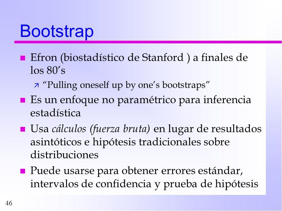 Bootstrap Efron (biostadístico de Stanford ) a finales de los 80's