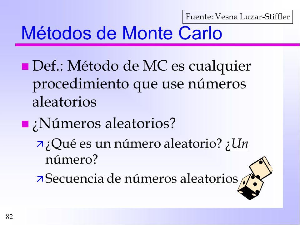 Métodos de Monte Carlo Fuente: Vesna Luzar-Stiffler. Def.: Método de MC es cualquier procedimiento que use números aleatorios.