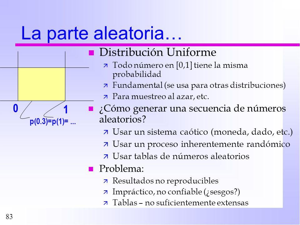 La parte aleatoria… Distribución Uniforme 1