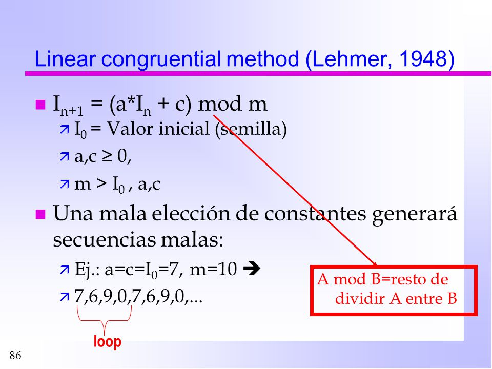 Linear congruential method (Lehmer, 1948)