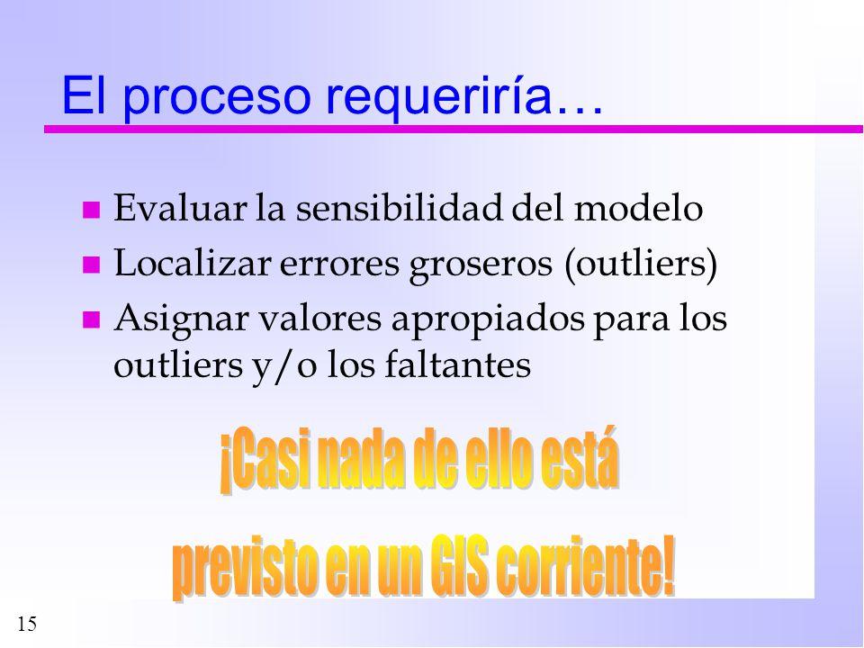 El proceso requeriría…