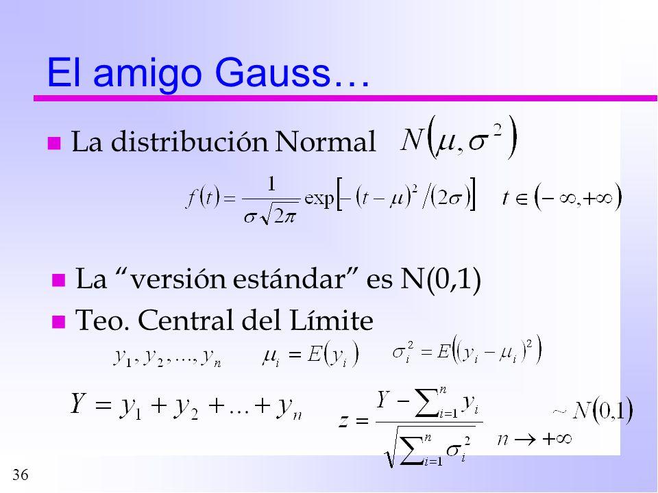 El amigo Gauss… La distribución Normal La versión estándar es N(0,1)