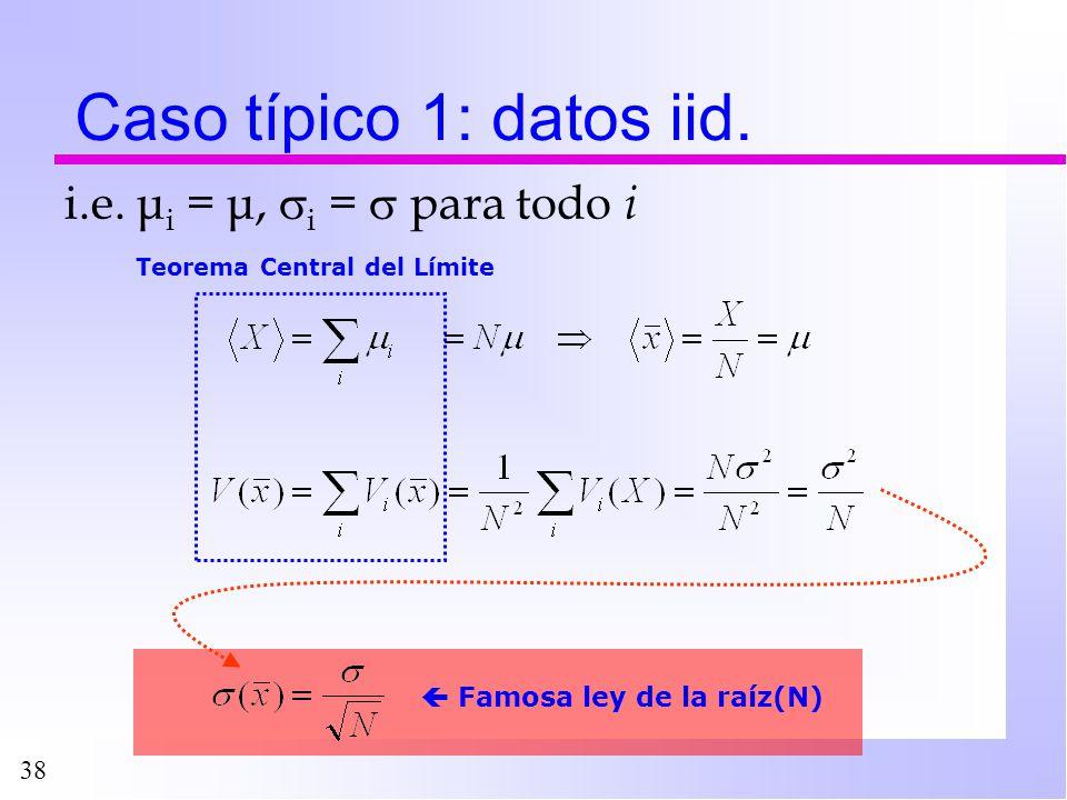 Caso típico 1: datos iid. i.e. μi = μ, i =  para todo i