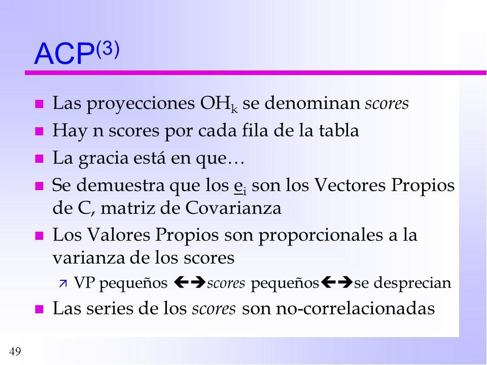 ACP(3) Las proyecciones OHk se denominan scores