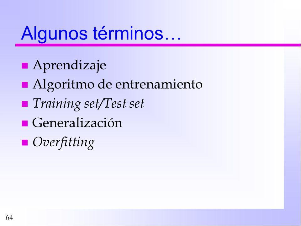 Algunos términos… Aprendizaje Algoritmo de entrenamiento