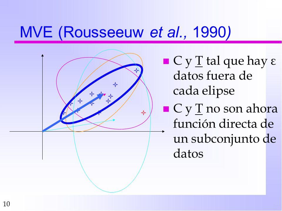 MVE (Rousseeuw et al., 1990) C y T tal que hay ε datos fuera de cada elipse.