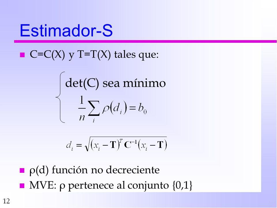Estimador-S det(C) sea mínimo C=C(X) y T=T(X) tales que: