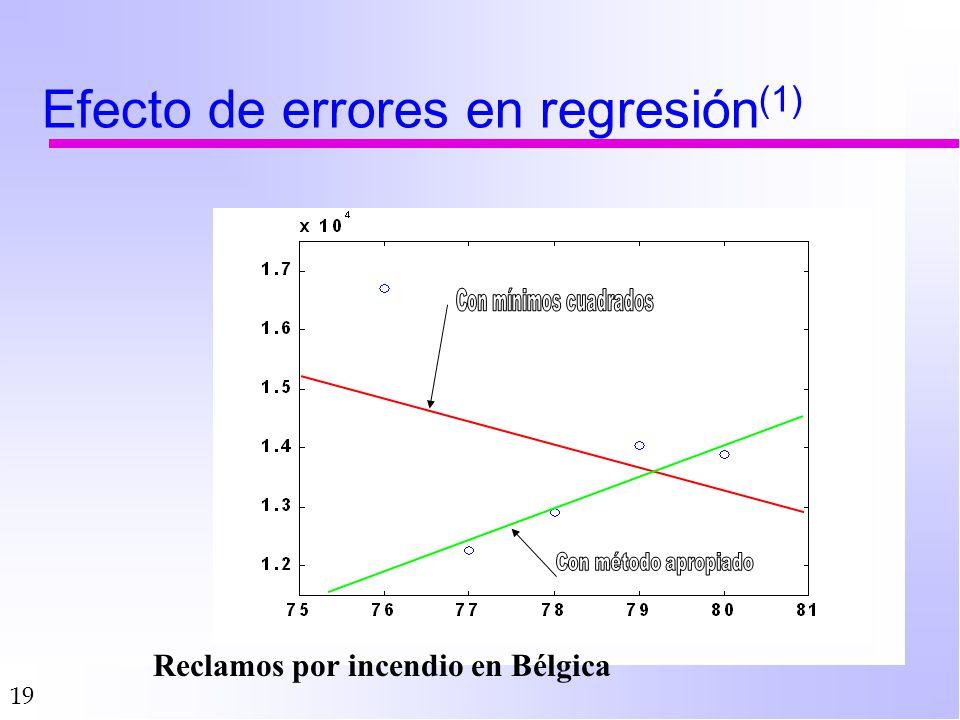 Efecto de errores en regresión(1)