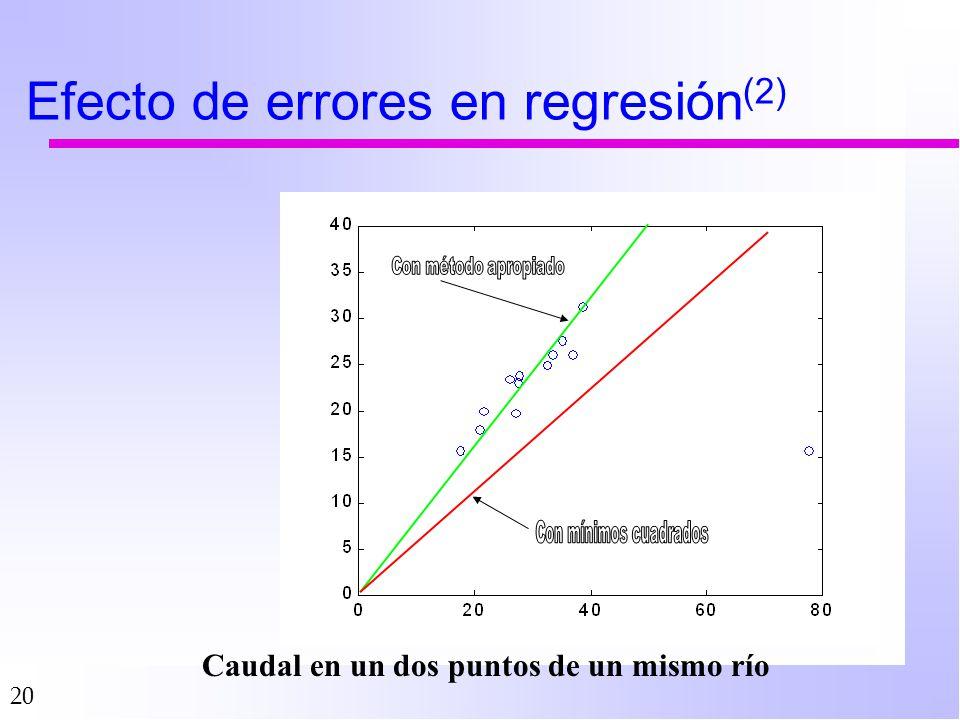 Efecto de errores en regresión(2)