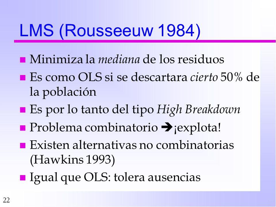LMS (Rousseeuw 1984) Minimiza la mediana de los residuos