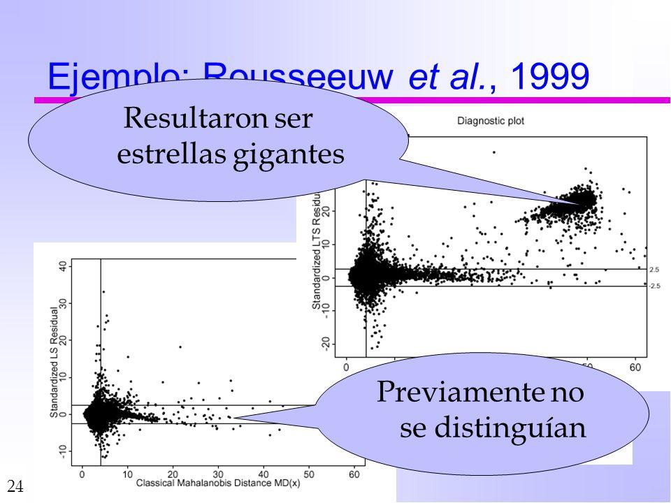 Ejemplo: Rousseeuw et al., 1999