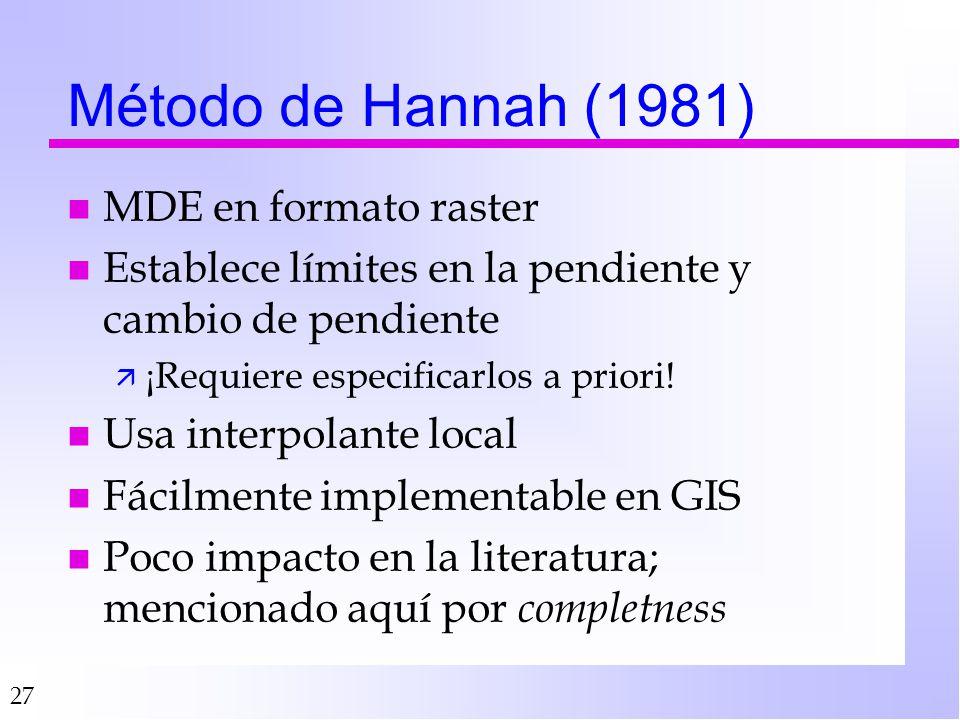 Método de Hannah (1981) MDE en formato raster