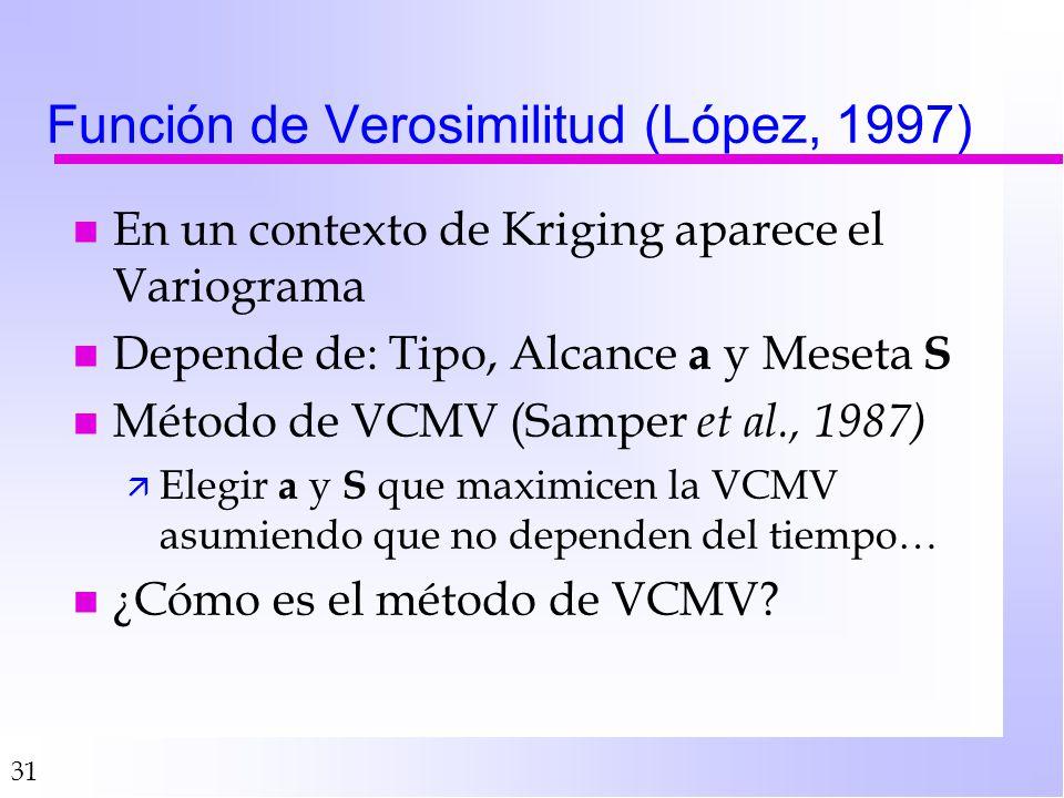 Función de Verosimilitud (López, 1997)