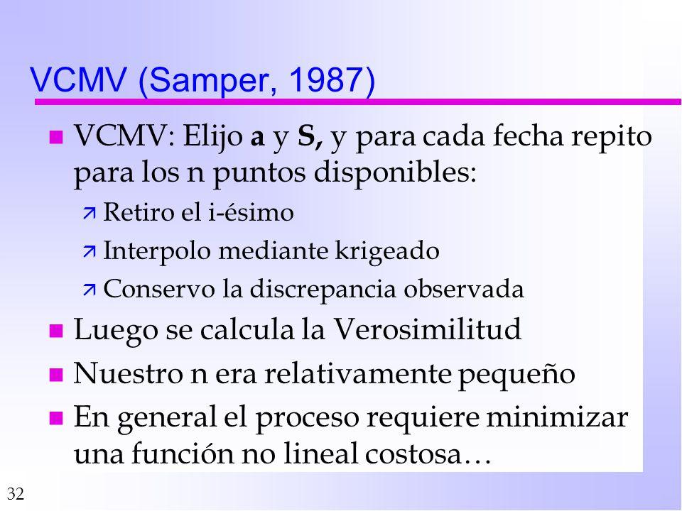 VCMV (Samper, 1987) VCMV: Elijo a y S, y para cada fecha repito para los n puntos disponibles: Retiro el i-ésimo.