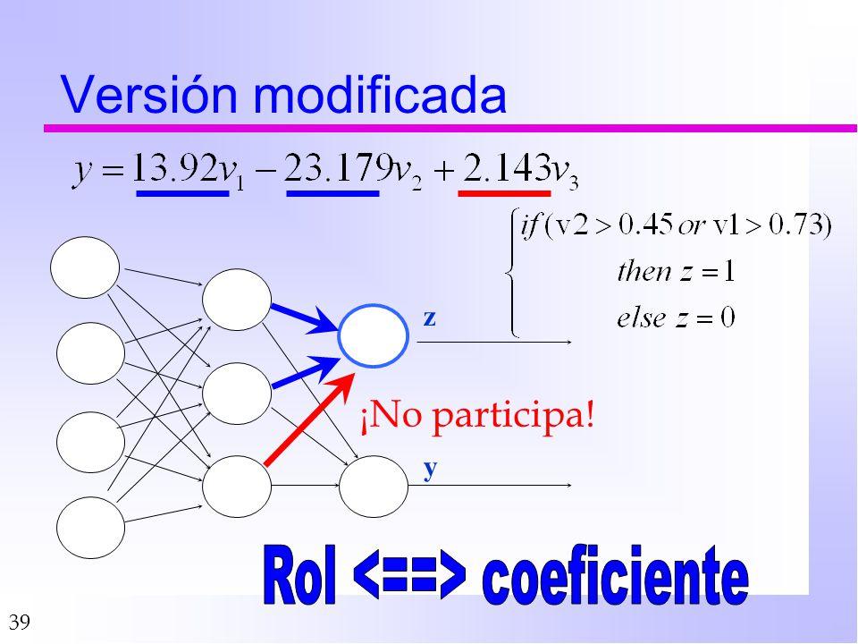 Rol <==> coeficiente