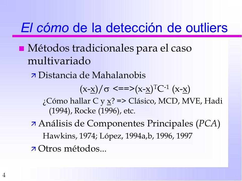 El cómo de la detección de outliers