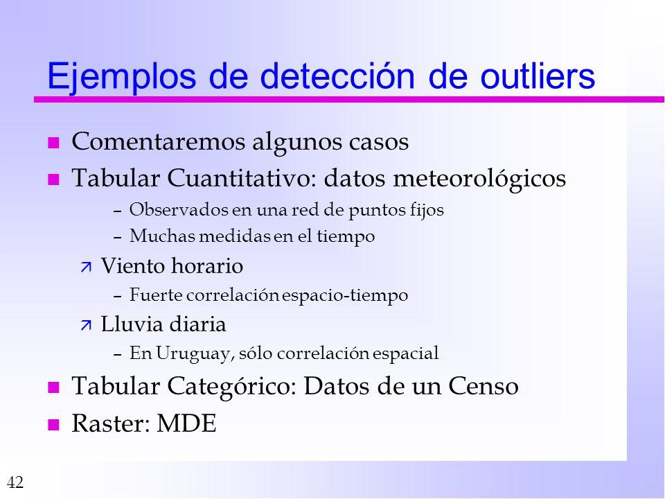 Ejemplos de detección de outliers
